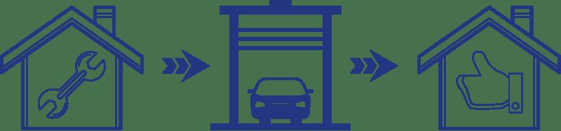 Subaru Kleinwier Haal- en Brengservice
